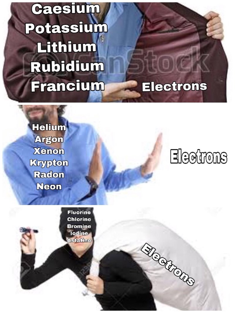 science meme about chemical elements and how to react to electrons