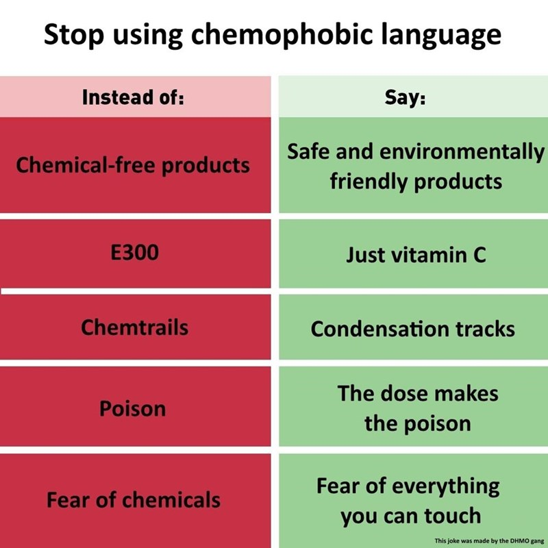 meme about not using language that makes chemistry seem scary