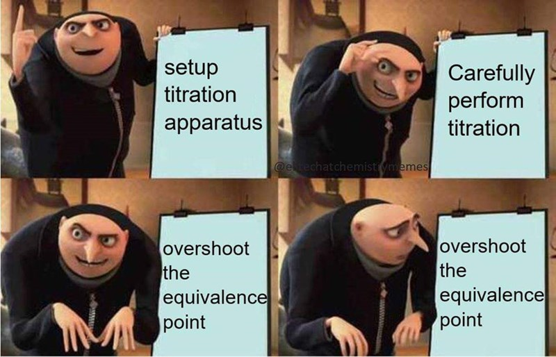 Gru's plan meme about messing up a lab operation
