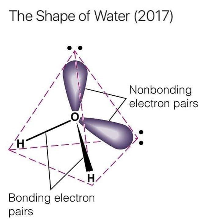 "meme about the movie ""The Shape of Water"" with pic of water molecule"