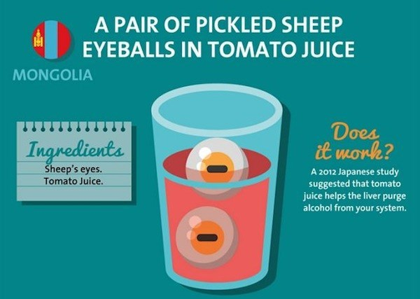 pickled sheep eyeballs in tomato juice from Mongolia as a hangover cure