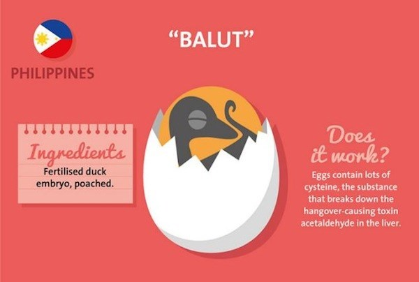'Balut' which is a Filipino hangover remedy that involves poaching a fertilized duck egg