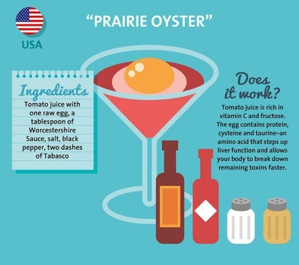 prairie oyster hangover cure from the USA