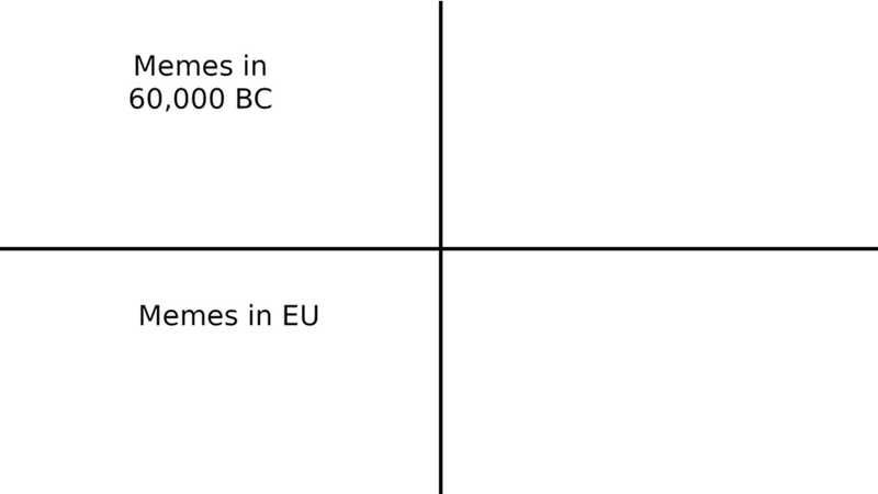 meme about how the EU doesn't have memes