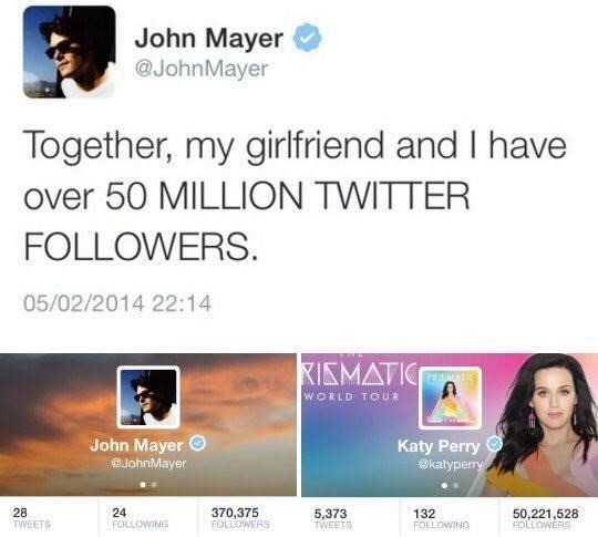 literal joke - Product - John Mayer @JohnMayer Together, my girlfriend and I have over 50 MILLION TWITTER FOLLOWERS. 05/02/2014 22:14 ΚΙΜΔΤΙ Α WORLD TOUR John Mayer JohnMayer Katy Perry katyperry 370,375 FOLLOWERS 24 FOLLOWING 5,373 TWEETS 50,221,528 FOLLOWERS 132 FOLLOWING TWEETS 28
