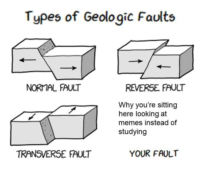 Diagram - Types of Geologic Faults NORMAL FAULT REVERSE FAULT Why you're sitting here looking at memes instead of studying YOUR FAULT TRANSVERSE FAULT