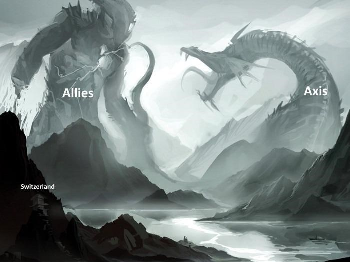 Meme about Switzerland remaining neutral during wars with painting of giant monsters as the Allies and Axis powers and Switzerland as a small tower out of their way