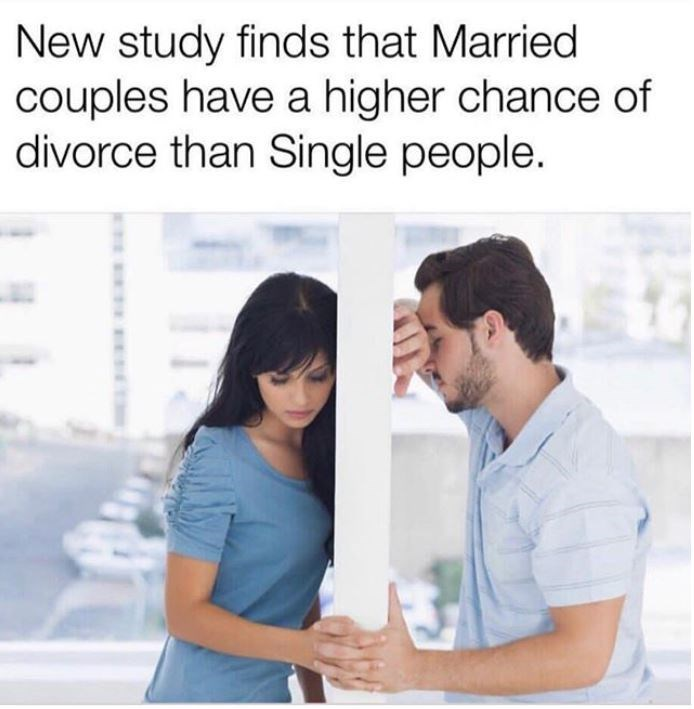 """Caption that reads, """"New study finds that married couples have a higher chance of divorce than single people"""" above a stock photo of a couple looking sad on opposite sides of a wall"""