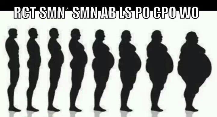 navy meme - Text - RCT SMN SMNAB LS PO CPO W0