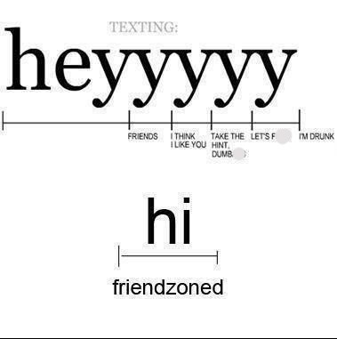 """relationship status determined by number of the letter """"y"""" used when texting"""