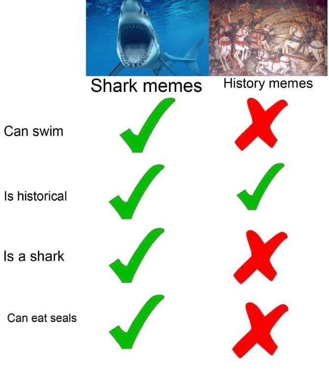 comparison table showing why shark memes are superior to history memes