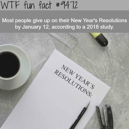 Text - Most people give up on their New Year's Resolutions by January 12, according to a 2018 study. WTF fun fact #1412 NEW YEARS RESOLUTIONS:
