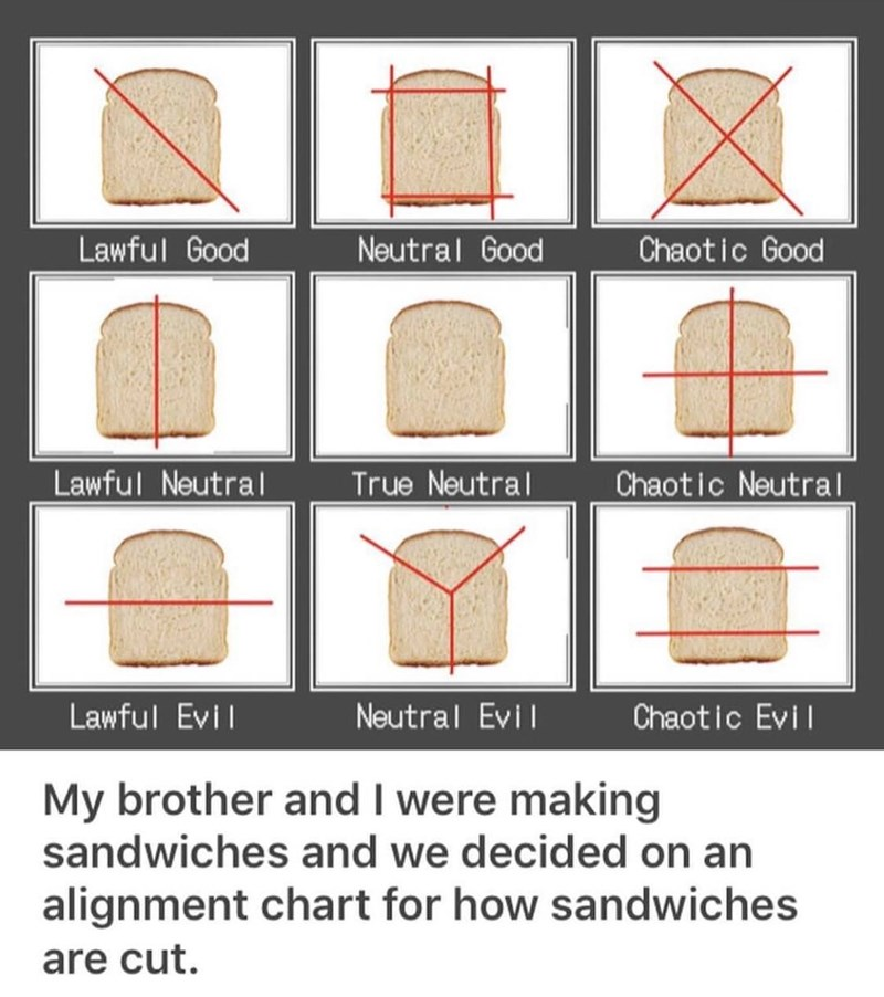 Text - Chaot ic Good Lawful Good Neutral Good Lawful Neutral Chaotic Neutral True Neutral Neutral Evil Lawful Evil Chaotic Evil My brother and I were making sandwiches and we decided on an alignment chart for how sandwiches are cut.