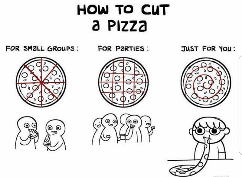 Line art - HOW TO CUT a PIZZA FOR SMALL GROUPS JUST FoR You FOR P2RTIES: