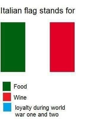 Text - Italian flag stands for Food Wine loyalty during world war one and two