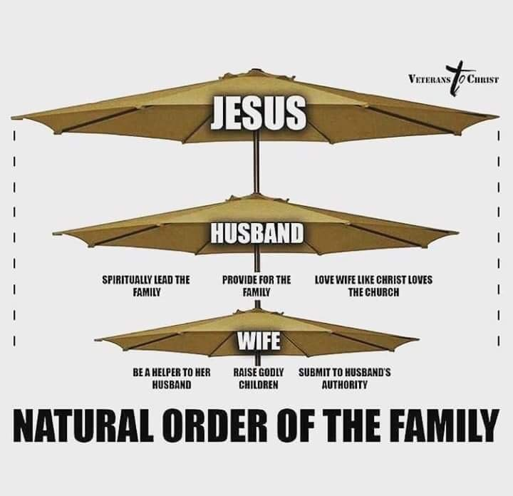 cringe - Logo - VETERANS OCHRIST JESUS HUSBAND SPIRITUALLY LEAD THE FAMILY PROVIDE FOR THE FAMILY LOVE WIFE LIKE CHRIST LOVES THE CHURCH WIFE RAISE GODLY CHILDREN BEA HELPER TO HER HUSBAND SUBMIT TO HUSBAND'S AUTHORITY NATURAL ORDER OF THE FAMILY