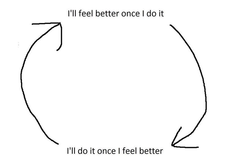 Funny diagram about how anxiety works.