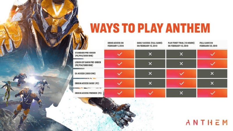 Fictional character - WAYS TO PLAY ANTHEM DEMO ACCESS ON FEBRUARY 1,2019 EARLY ACCESS (FULL GAME) ON FEBRUARY 15,2019 FULL GAME ON FEBRUARY 22,2019 PLAY FIRST TRIAL (10 HOURS) ON FEBRUARY 15,2019 STANDARD PRE-ORDER X (PC/Ps4/XBOX ONE) LEGION OF DAWN PRE-ORDER X (PC/PS4/XBOX ONE) EA ACCESS (XBOX ONE) ORIGIN ACCESS BASIC (PC) X ORIGIN ACCESS PREMIER (Pc) ANTHEM X X X