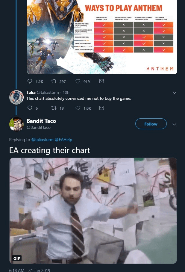 Fictional character - WAYS TO PLAY ANTHEM LAR e rLL GANE 0s u wwo X ANTHEM ti 297 1.2K 919 Talia @taliasturm 10h This chart absolutely convinced me not to buy the game. ti 18 6 1.0K Bandit Taco Follow @Bandit Taco Replying to @taliasturm @EAHelp EA creating their chart GIF 6:18 AM 31 Jan 2019