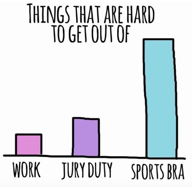 Text - THINGS THAT ARE HARD TO GET OUT OF WORK JURY DUTY SPORTS BRA