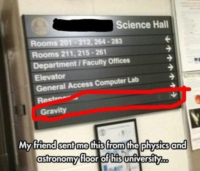 literal joke - Technology - Science Hall Rooms 201-212, 264-283 Rooms 211,215-261 Department/Faculty Offices Elevator General Access Computer Lab Rest Gravity My friend sent me this from the physics and astronomy floor of his universit..