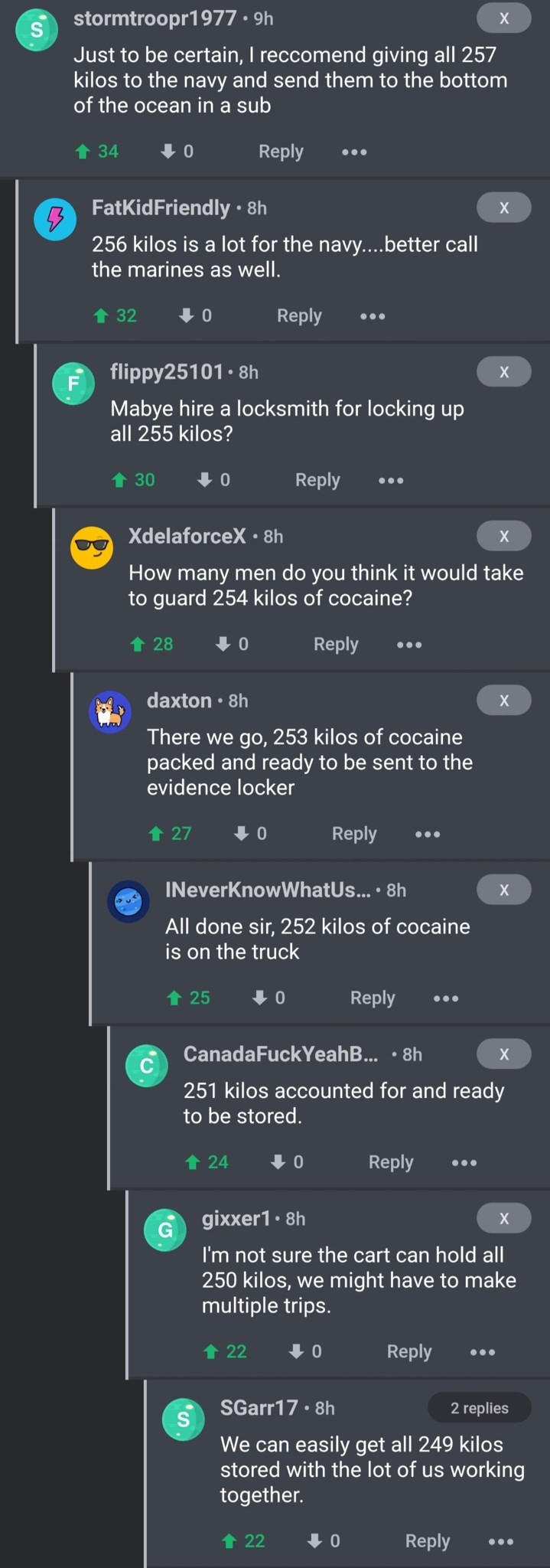 drug bust - Text - stormtroopr1977.9h X Just to be certain, I reccomend giving all 257 kilos to the navy and send them to the bottom of the ocean in a sub t 34 Reply FatKidFriendly 8h 256 kilos is a lot for the navy....better call the marines as well. Reply t 32 01 flippy25101 8h X Mabye hire a locksmith for locking up all 255 kilos? t 30 Reply 0 1 XdelaforceX 8h How many men do you think it would take to guard 254 kilos of cocaine? t 28 Reply 0 1 daxton 8h X There we go, 253 kilos of cocaine pa