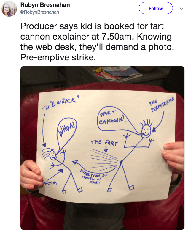 Text - Robyn Bresnahan @RobynBresnahan Follow Producer says kid is booked for fart cannon explainer at 7.50am. Knowing the web desk, they'll demand a photo. Pre-emptive strike. The B wa&K THE FART CANNONI PERPETRATOR WHOA! THE FART DIRECTIUN F TRANEL F ieriM FART