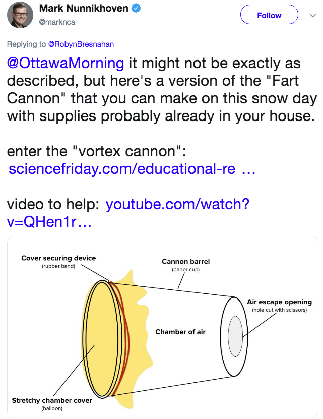 "Text - Mark Nunnikhoven Follow @marknca Replying to@RobynBresnahan @OttawaMorning it might not be exactly as described, but here's a version of the ""Fart Cannon"" that you can make on this snow day with supplies probably already in your house. enter the ""vortex cannon"": sciencefriday.com/educational-re. video to help: youtube.com/watch? v QHen1r... Cover securing device Cannon barrel (rubber band) (paper cup) Air escape opening (hole cut with scissors) Chamber of air Stretchy chamber cover (ballo"