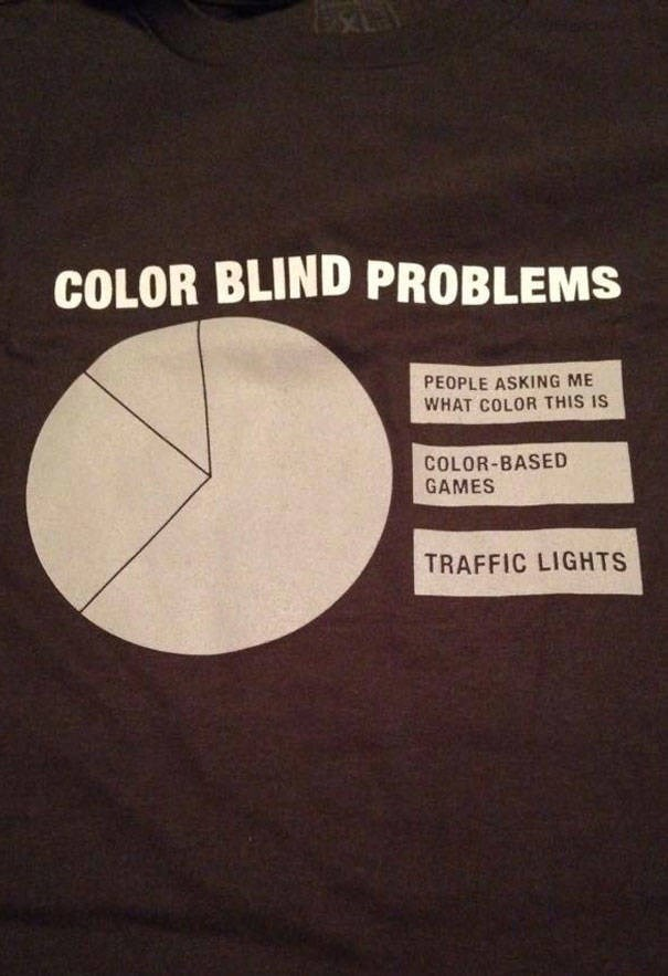 Text - COLOR BLIND PROBLEMS PEOPLE ASKING ME WHAT COLOR THIS IS COLOR-BASED GAMES TRAFFIC LIGHTS