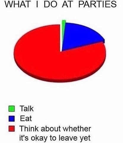 """Text that reads, """"What I do at parties"""" above a pie chart where the options read, """"Talk,"""" """"Eat,"""" and """"Think about whether it's okay to leave yet"""""""