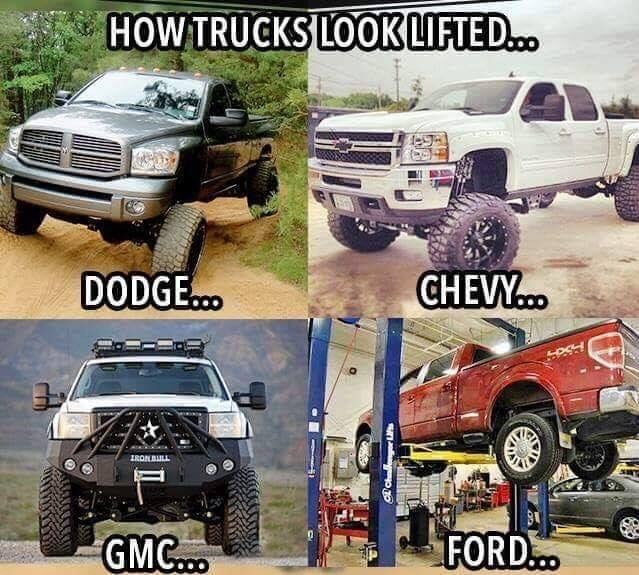 monday meme about Ford pickup trucks