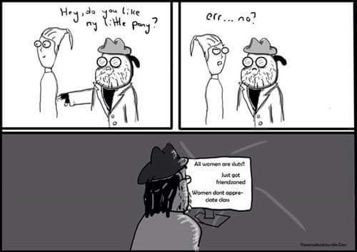 cringeworthy meme with comic about neckbeard complaining about women