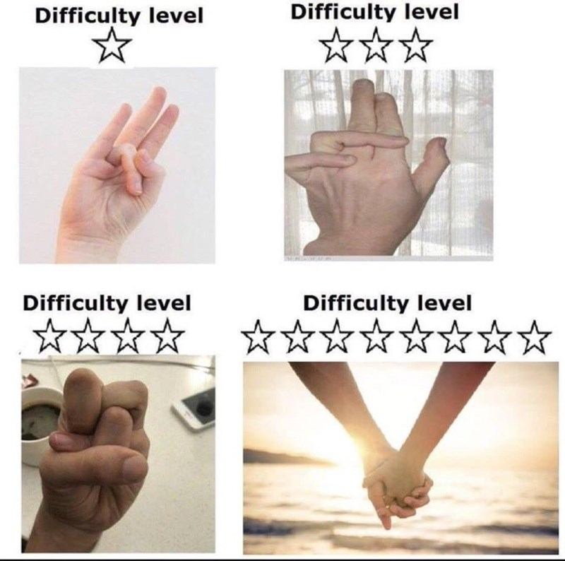 meme - Hand - Difficulty level Difficulty level Difficulty level Difficulty level