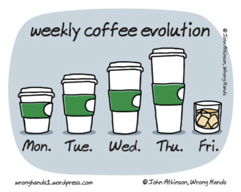 Text - weekly coffee evolution Mon. Tue. Wed. Thu. Fri John Atkinson, Wrong Hands wronghands1.wordpress.com OJohn Atkinsan, Wrang Hands