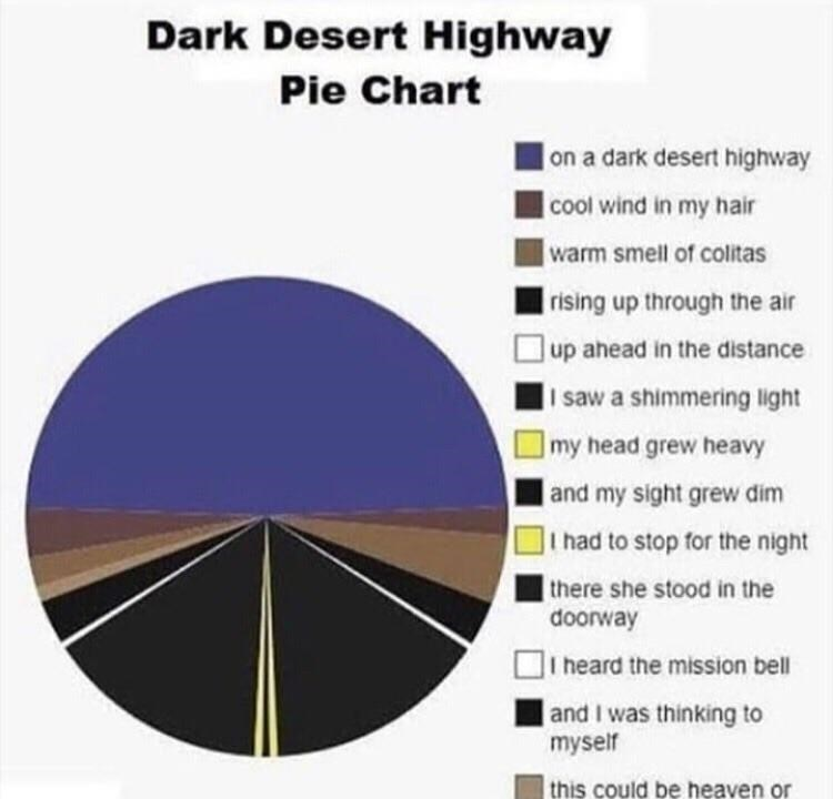 meme - Text - Dark Desert Highway Pie Chart |on a dark desert highway cool wind in my hair warm smell of colitas rising up through the air up ahead in the distance I saw a shimmering light my head grew heavy |and my sight grew dim I had to stop for the night there she stood in the doorway I heard the mission bell and I was thinking to myself this could be heaven or