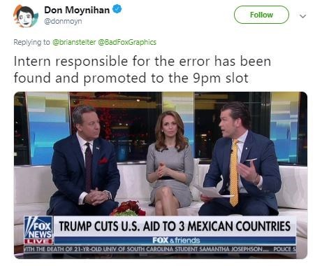 Media - Don Moynihan Follow @donmoyn Replying to @brianstelter @BadFoxGraphics Intern responsible for the error has been found and promoted to the 9pm slot FOX TRUMP CUTSU.S. AID TO 3 MEXICAN COUNTRIES NEWS LIV FOX&friends VITH THE DEATH OF 21-YR-OLD UNIV OF SOUTH CAROUINA STUDENT SAMANTHA JOSEPHSON. POLICE S