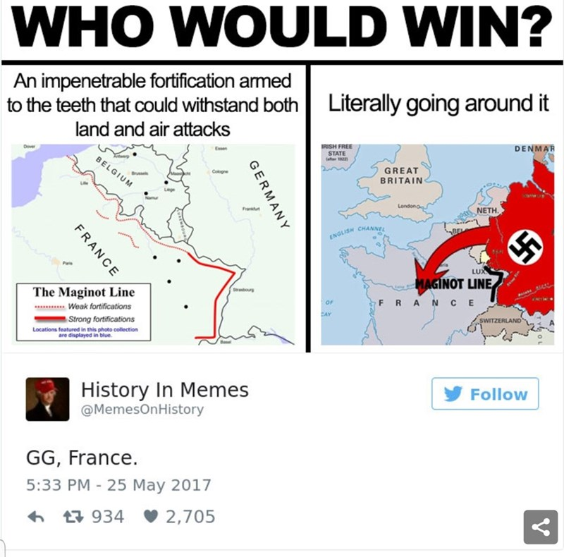 Text - WHO WOULD WIN? An impenetrable fortification armed Literally going around it to the teeth that could withstand both land and air attacks IRISH FREE STATE (ar 1922 Dover DENMAR Essn BELGIUM GREAT BRITAIN Cologne Brusses Lge Londono NETH Franku ENGLISH CHANNEL LUX MAGINOT LINE Seabour The Maginot Line FRAN CE OF Weak fortifications CAY Strong fortifications SWITZERLAND Locations featured in this photo collection are displayed in blue History In Memes @MemesOnHistory Follow GG, France. 5:33