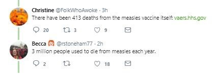 "Tweet that reads, ""There have been 413 deaths from the measles vaccine itself;"" someone replies below, ""Three million people used to die from measles each year"""