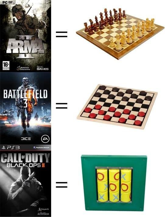 Board game - PC RM 16+ SCS GAMES ebemie intereetive BATTLEFIELD EA ICE ote ES2 T CALL DUTY OF BLACK OPS II bldk treuch ACIVO