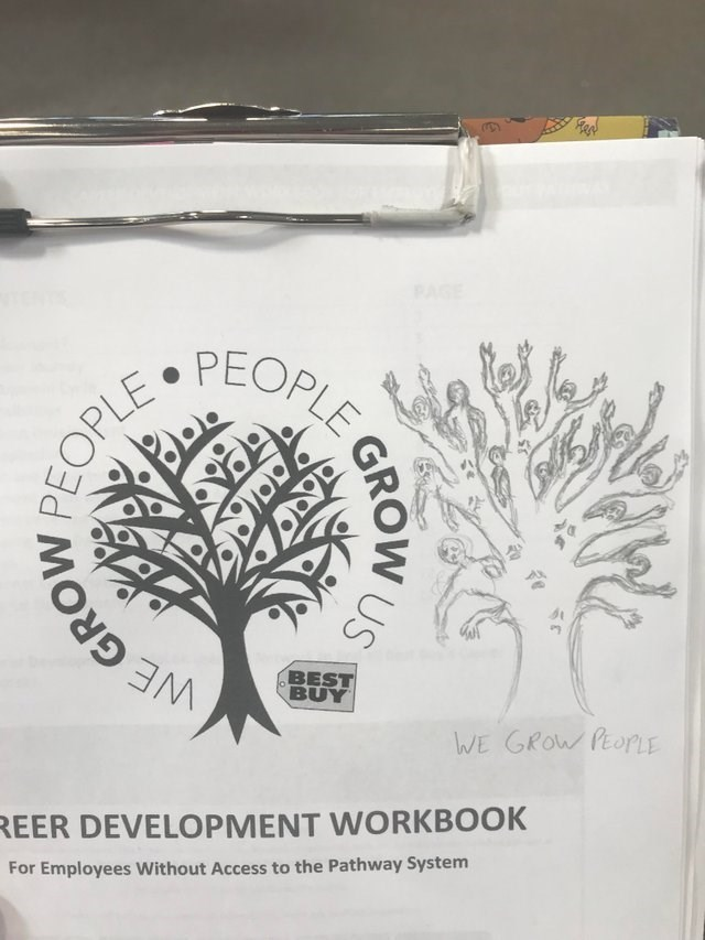 Tree - Rast ASE PEOPLE BEST BUY WE GRO WE GROW PEOPLE REER DEVELOPMENT WORKBOOK For Employees Without Access to the Pathway System US GROW PEOPLE