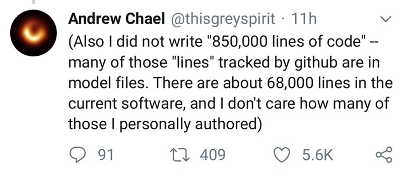"""Text - Andrew Chael @thisgreyspirit 11h (Also I did not write """"850,000 lines of code"""" - many of those """"lines"""" tracked by github are in model files. There are about 68,000 lines in the current software, and I don't care how many of those I personally authored) ti 409 91 5.6K"""