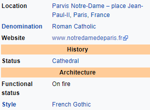 meme notre dame - Text - Location Parvis Notre-Dame - place Jean- Paul-I, Paris, France Denomination Roman Catholic www.notredamedeparis.fr Website History Status Cathedral Architecture Functional On fire status Style French Gothic