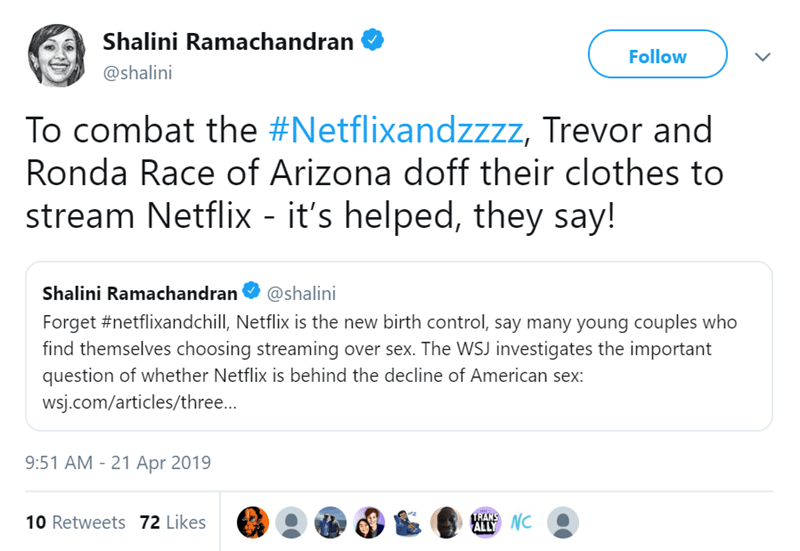 Text - Shalini Ramachandran Follow @shalini To combat the #Netflixandzzzz, Trevor and Ronda Race of Arizona doff their clothes to stream Netflix - it's helped, they say! Shalini Ramachandran @shalini Forget #netflixandchill, Netflix is the new birth control, say many young couples who find themselves choosing streaming over sex. The WSJ investigates the important question of whether Netflix is behind the decline of American sex: wsj.com/articles/three... 9:51 AM 21 Apr 2019 TRANS 10 Retweets 72
