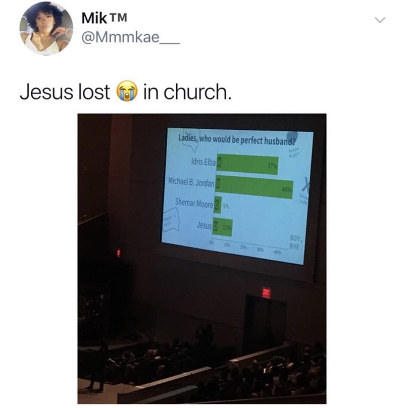 Presentation - Mik TM @Mmmkae in church. Jesus lost Ladies, who would be perfect husband? See igt Idris Elba 379 Michael B. Jordan 45 Seial Shemar Moore s Jesus BOY BYE 40%