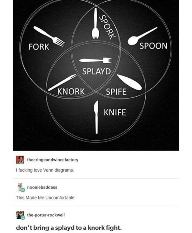 dank memes - Text - SPOON FORK SPLAYD KNORK SPIFE KNIFE thecringeandwincefactory I fucking love Venn diagrams. nooniebaddass This Made Me Uncomfortable the-porter-rockwell don't bring a splayd to a knork fight. SPORK