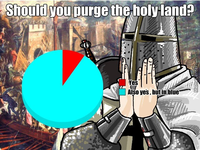 Action-adventure game - Should you purge the holy land? Yes Also ye's, but in blue MemeCentercom