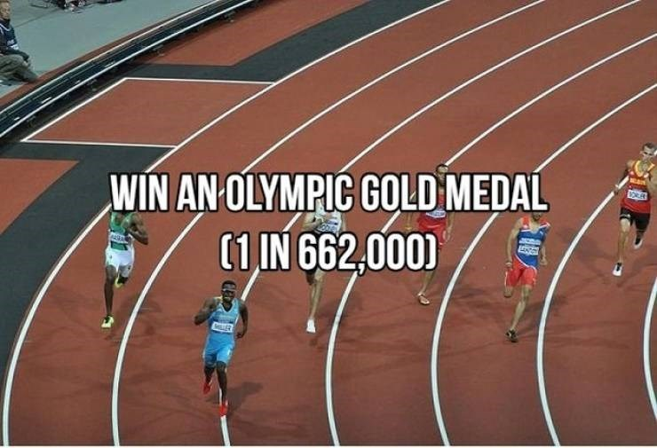 Athletics - WIN AN OLYMPIC GOLD MEDAL 1 IN 662,000) NORE C