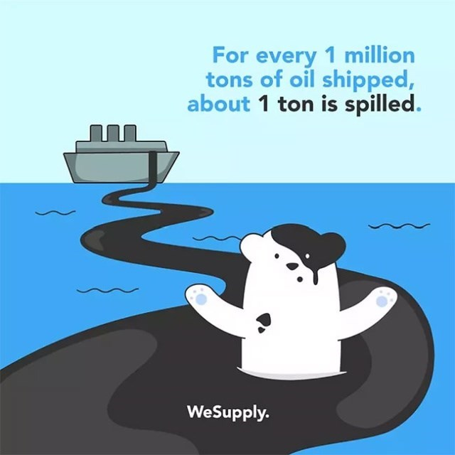 Cartoon - For every 1 million tons of oil shipped, about 1 ton is spilled. WeSupply.