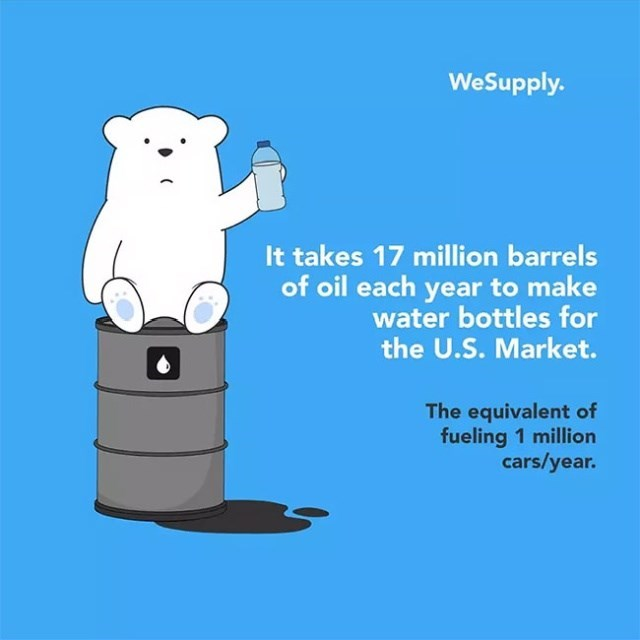 Cartoon - WeSupply. It takes 17 million barrels of oil each year to make water bottles for the U.S. Market. The equivalent of fueling 1 million cars/year.