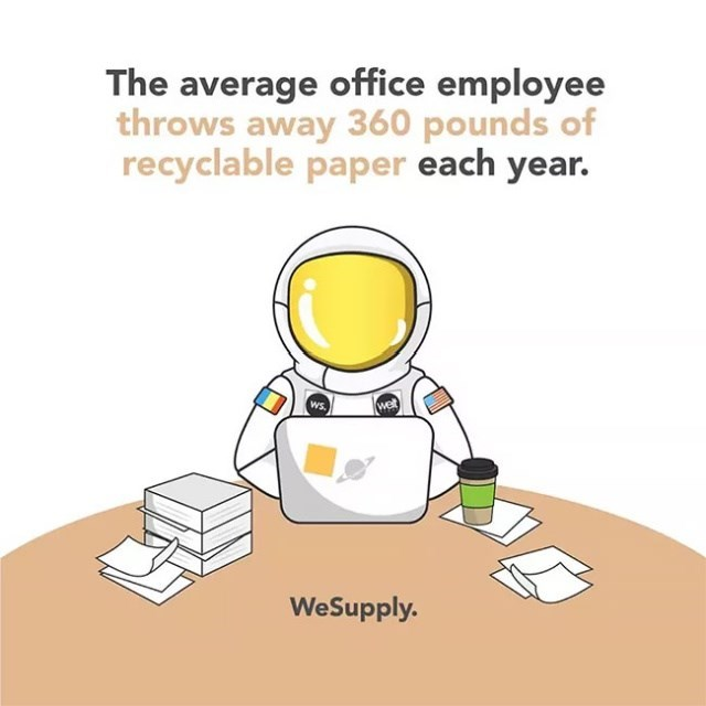 Text - The average office employee throws away 360 pounds of recyclable paper each year. ws. we WeSupply.